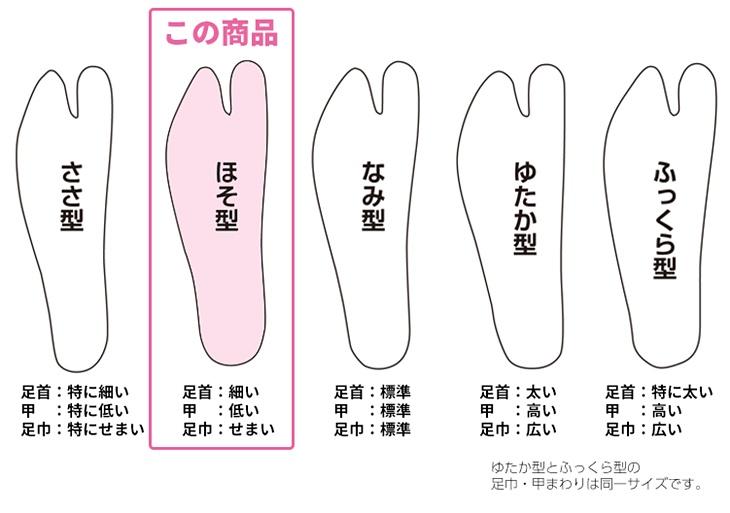 福助足袋の型比較表・ほそ型の場合