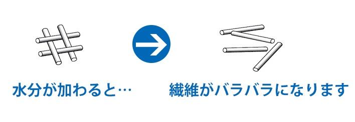 土に還る水溶紙封筒 【エコ商品 文具】商品写真